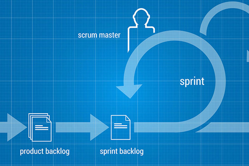 September Scrum Product Owner Certification Spoc Course Eti